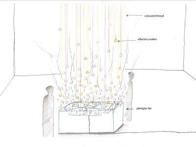 sketch-hanging-olfactory-project-02